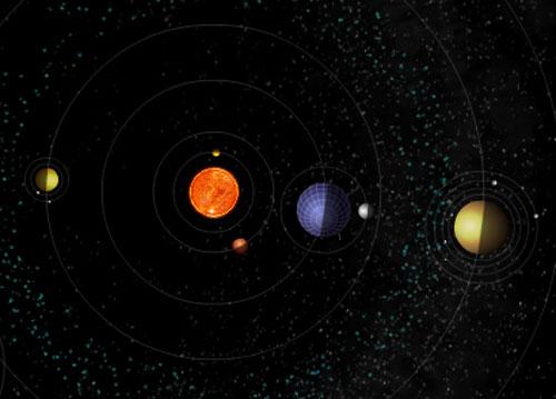 Вращение планет в солнечной системе